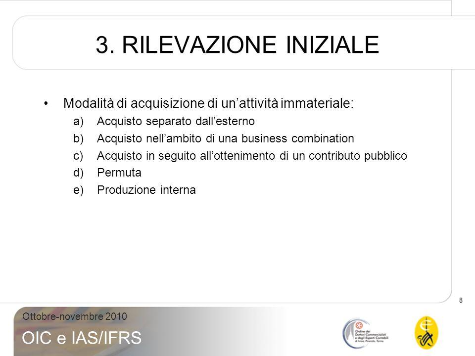 3. RILEVAZIONE INIZIALE Modalità di acquisizione di un'attività immateriale: Acquisto separato dall'esterno.
