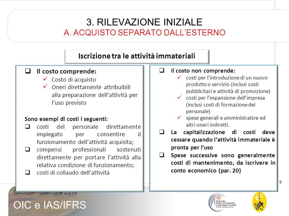 3. RILEVAZIONE INIZIALE A. ACQUISTO SEPARATO DALL'ESTERNO