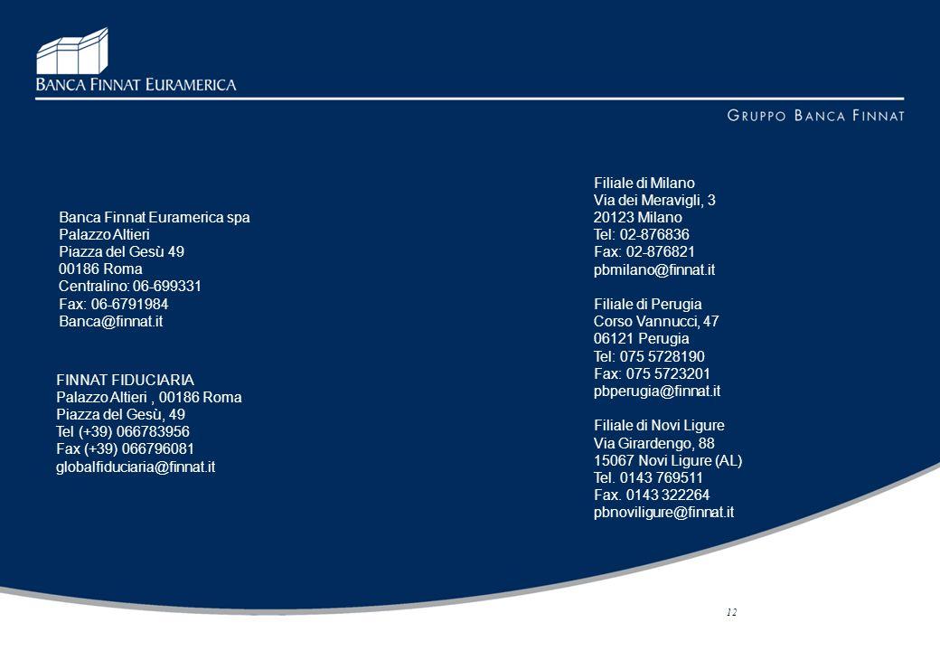 Filiale di Milano Via dei Meravigli, 3 20123 Milano Tel: 02-876836 Fax: 02-876821 pbmilano@finnat.it