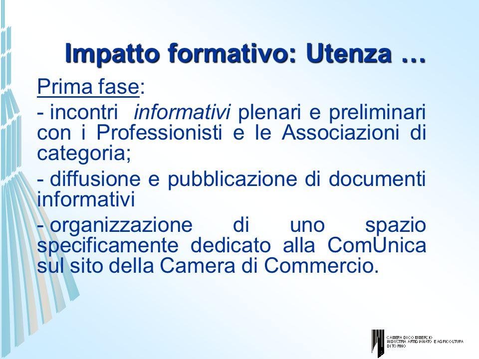 Impatto formativo: Utenza …