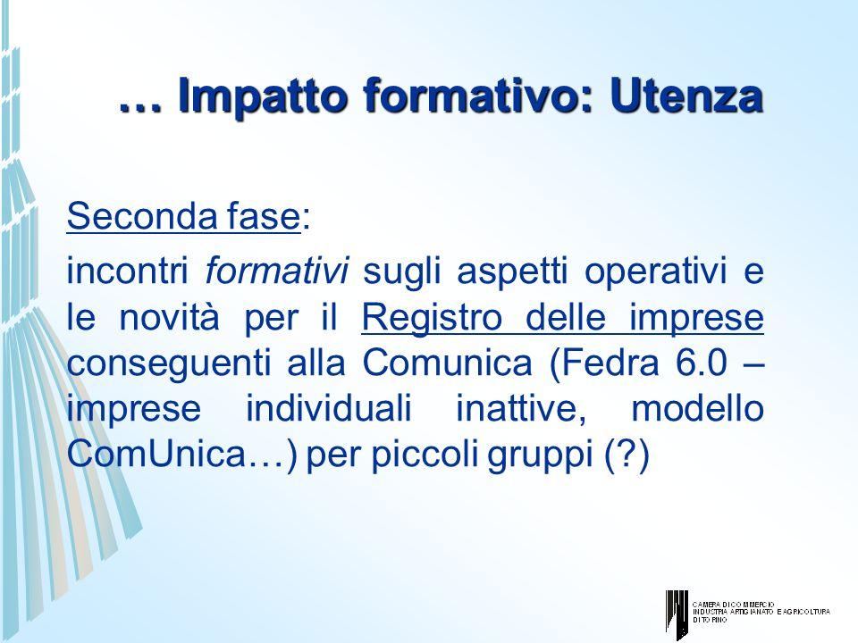 … Impatto formativo: Utenza