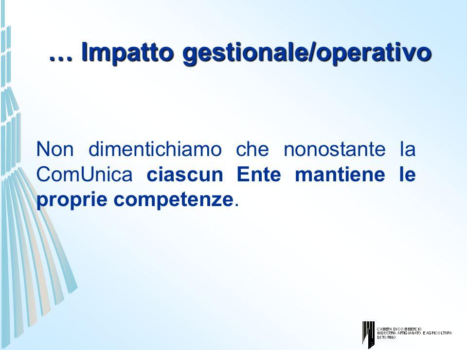 … Impatto gestionale/operativo