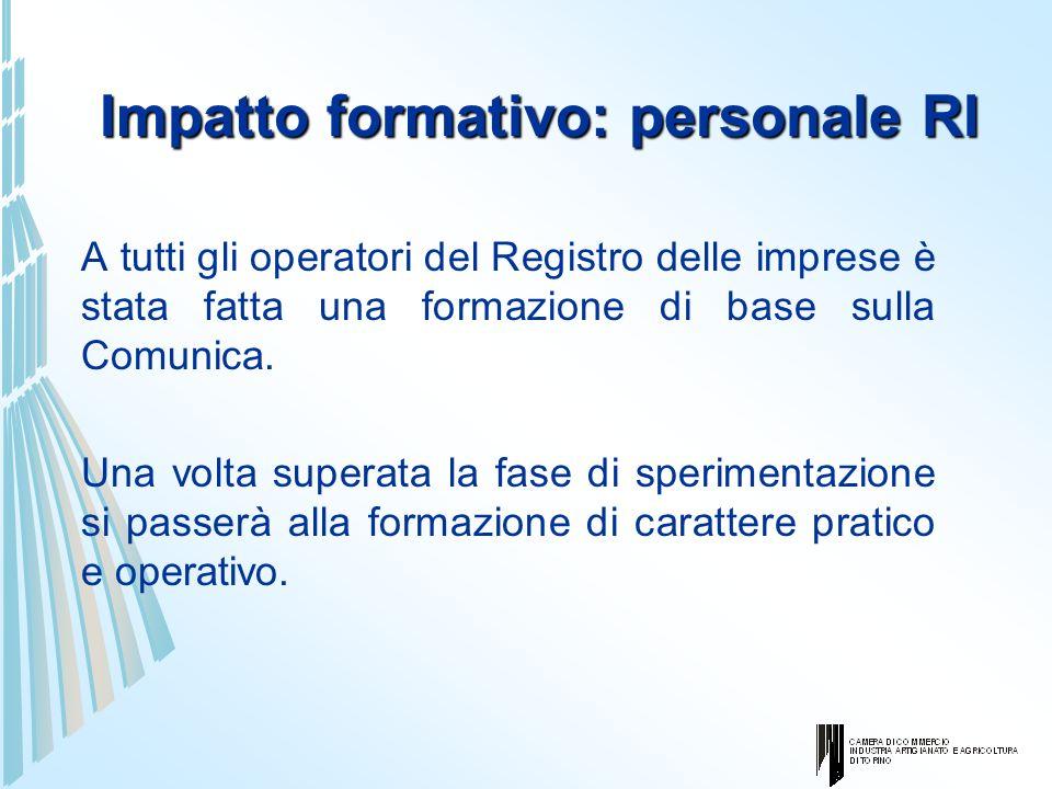 Impatto formativo: personale RI
