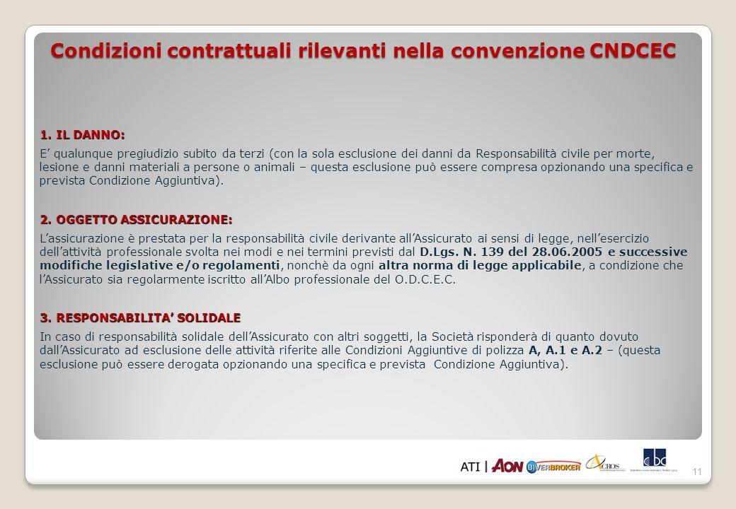 Condizioni contrattuali rilevanti nella convenzione CNDCEC