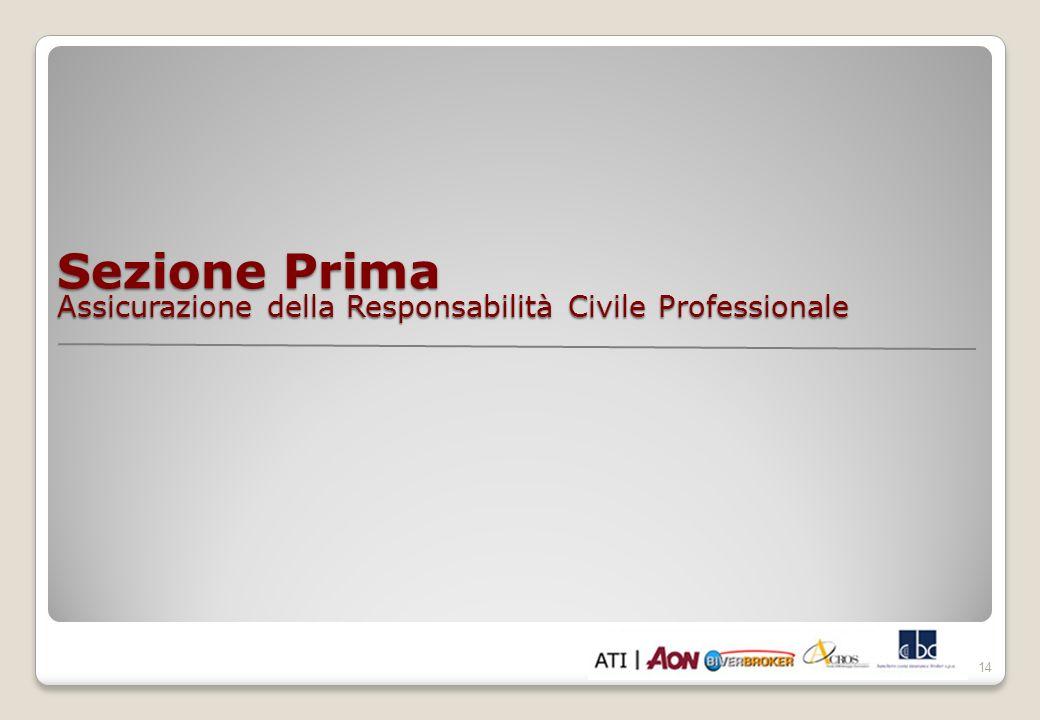 Sezione Prima Assicurazione della Responsabilità Civile Professionale