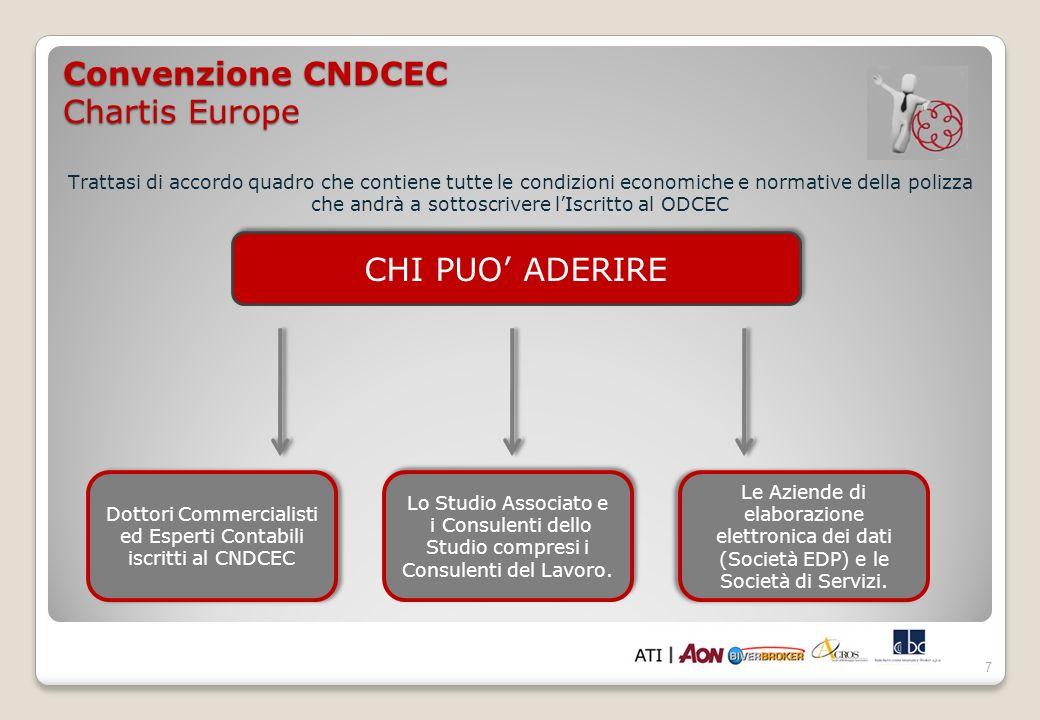 Convenzione CNDCEC Chartis Europe