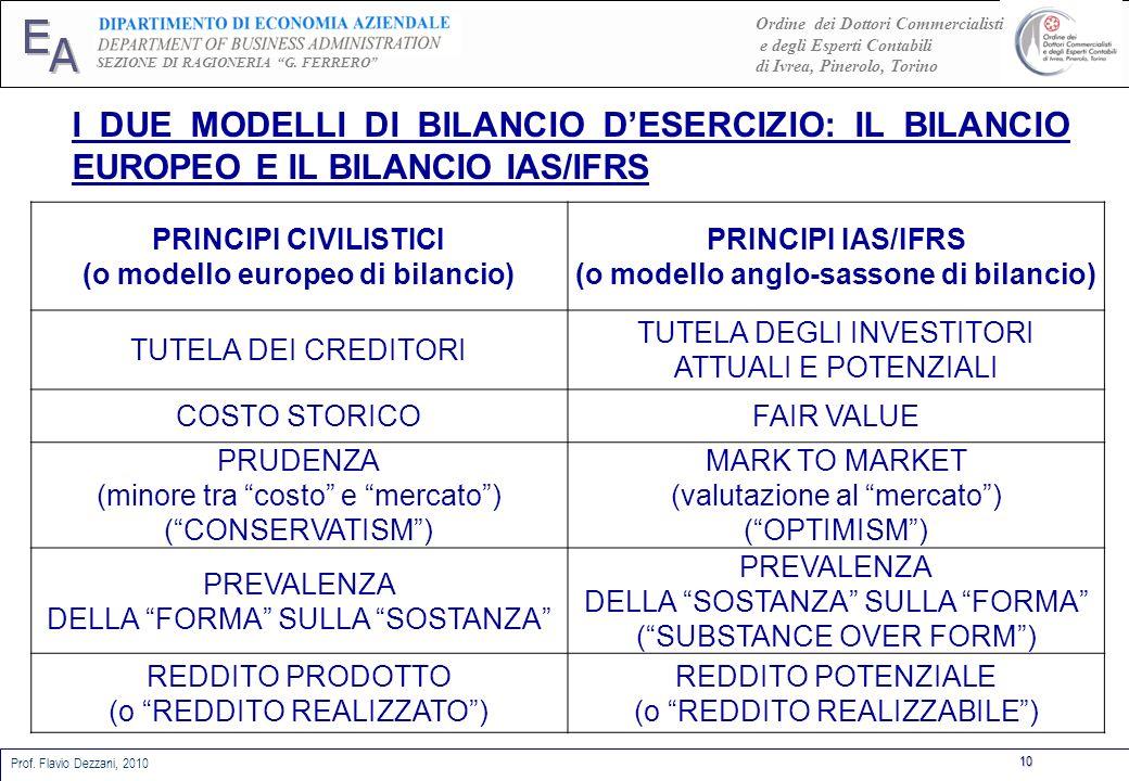 (o modello europeo di bilancio) (o modello anglo-sassone di bilancio)