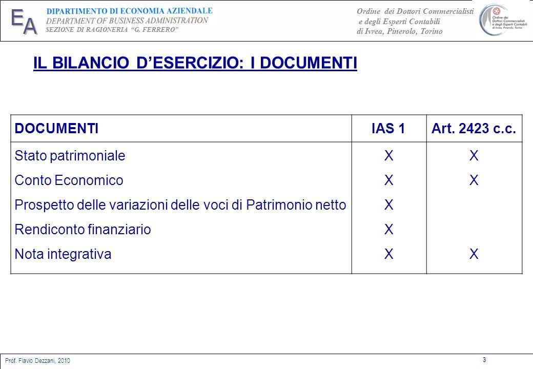 IL BILANCIO D'ESERCIZIO: I DOCUMENTI