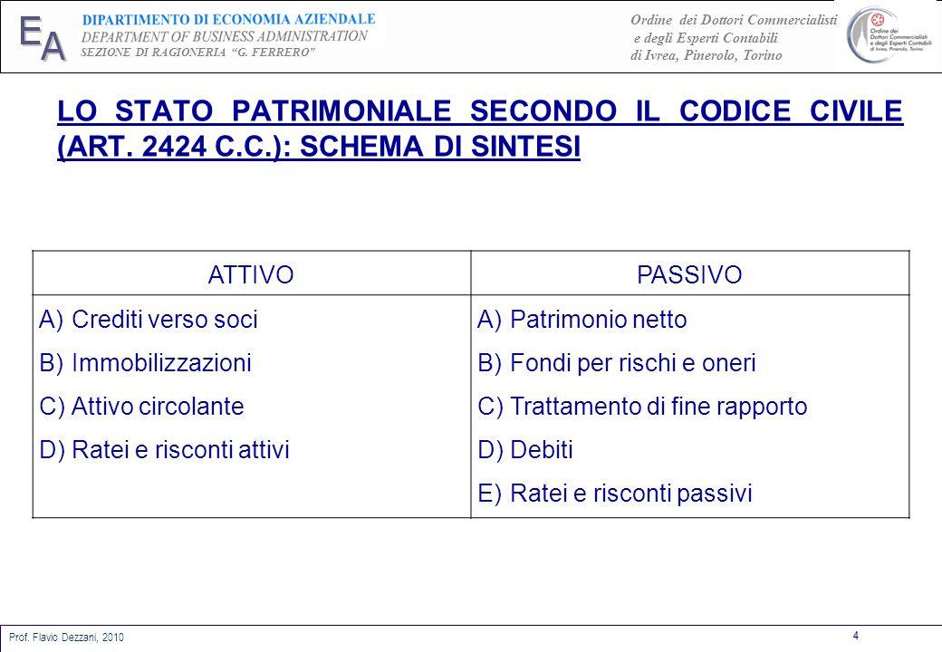 LO STATO PATRIMONIALE SECONDO IL CODICE CIVILE (ART. 2424 C. C