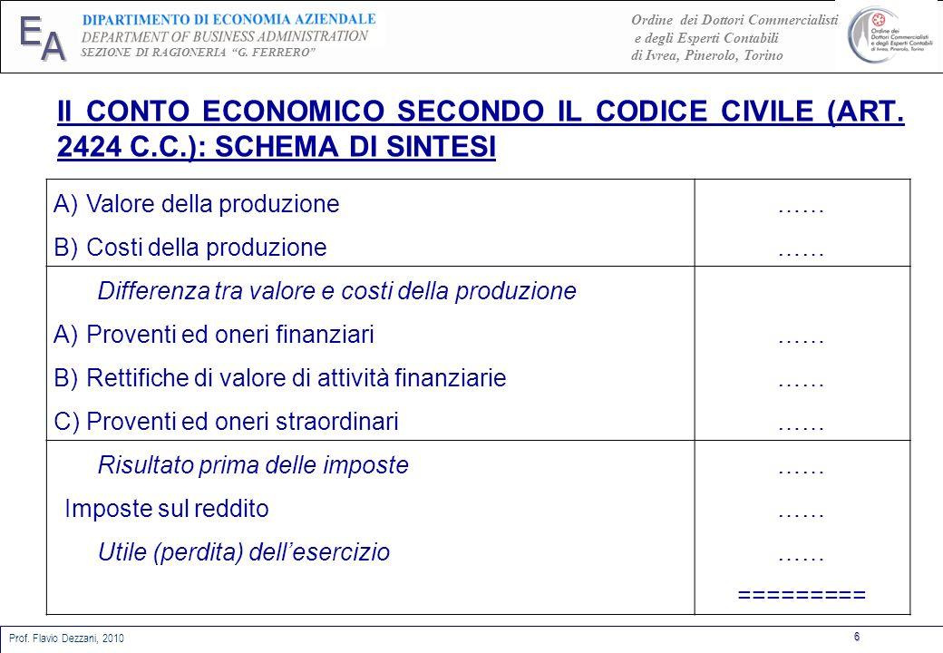 Il CONTO ECONOMICO SECONDO IL CODICE CIVILE (ART. 2424 C. C