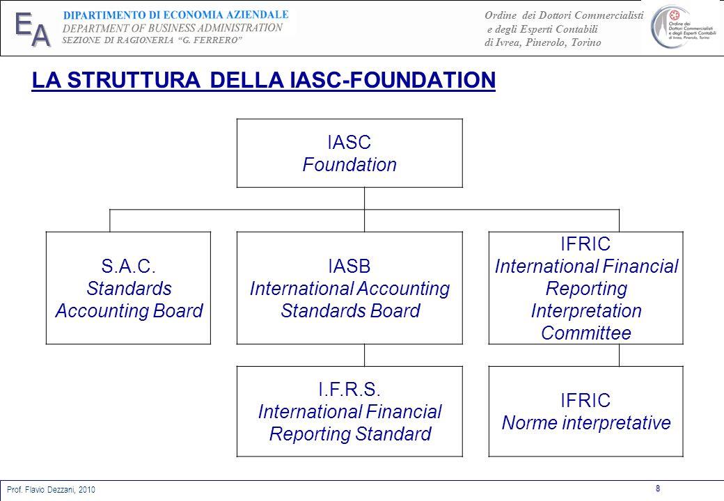 LA STRUTTURA DELLA IASC-FOUNDATION