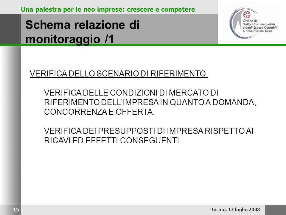 Schema relazione di monitoraggio /1