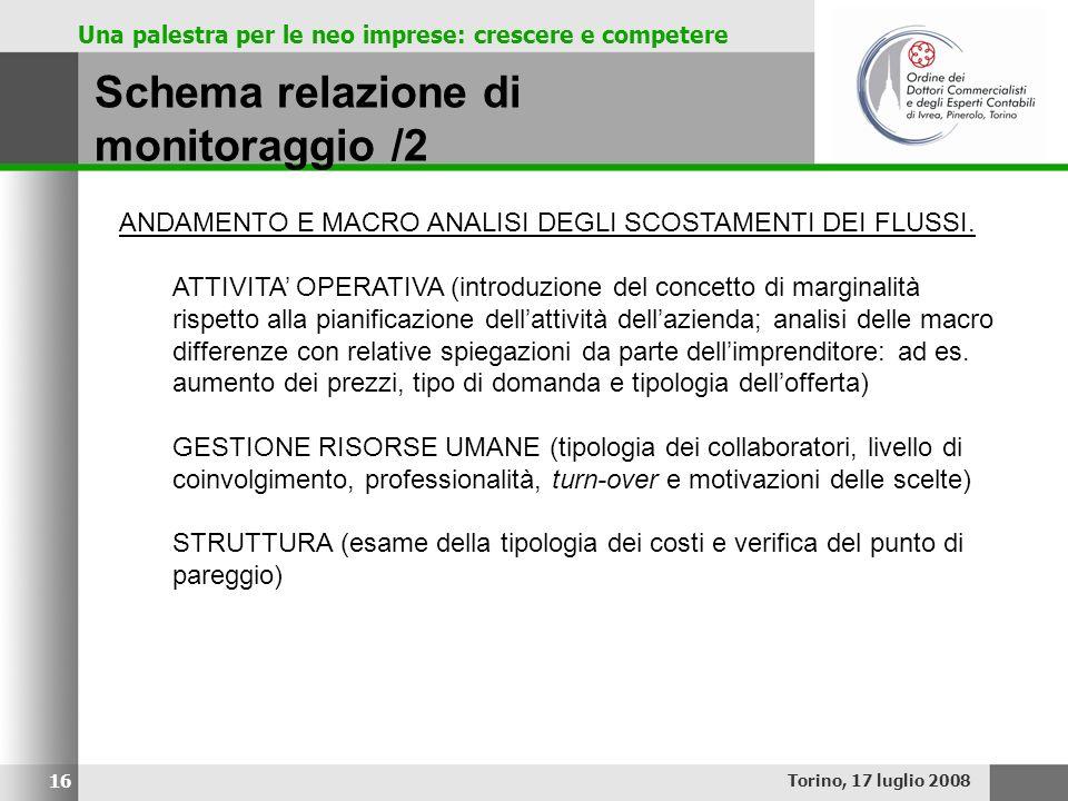 Schema relazione di monitoraggio /2