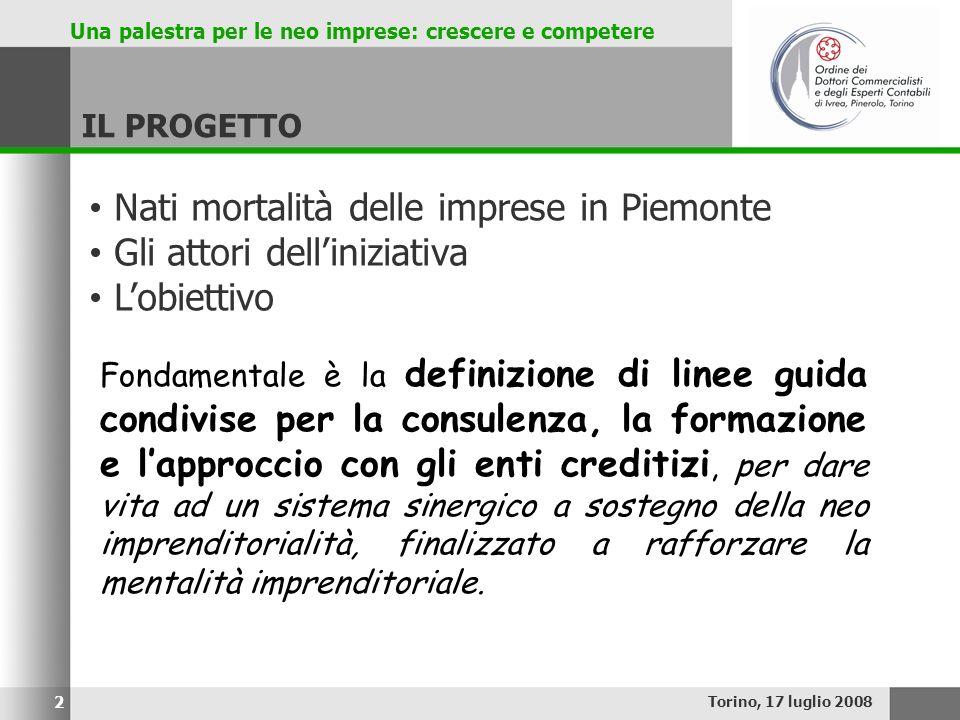 Nati mortalità delle imprese in Piemonte Gli attori dell'iniziativa