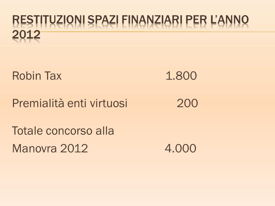 Restituzioni spazi finanziari per l'anno 2012