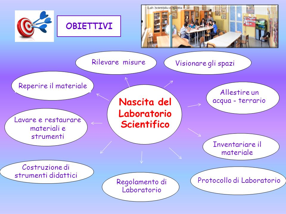 Nascita del Laboratorio Scientifico