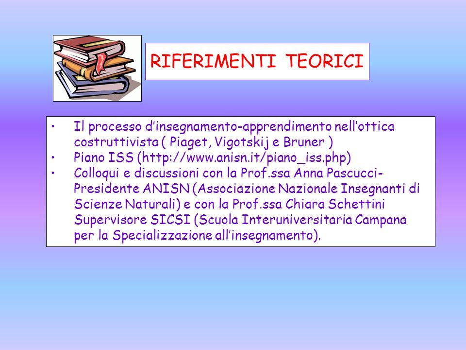 RIFERIMENTI TEORICI Il processo d'insegnamento-apprendimento nell'ottica costruttivista ( Piaget, Vigotskij e Bruner )