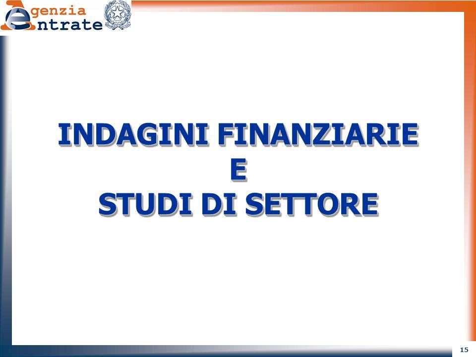 INDAGINI FINANZIARIE E STUDI DI SETTORE