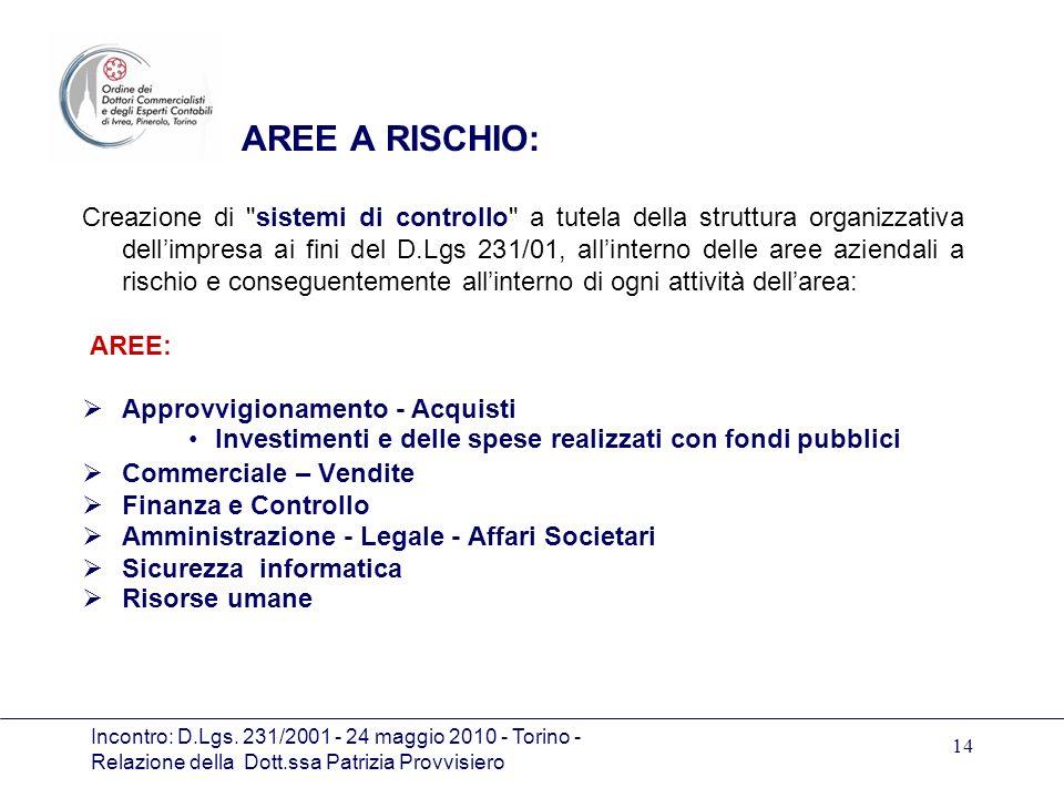 AREE A RISCHIO: