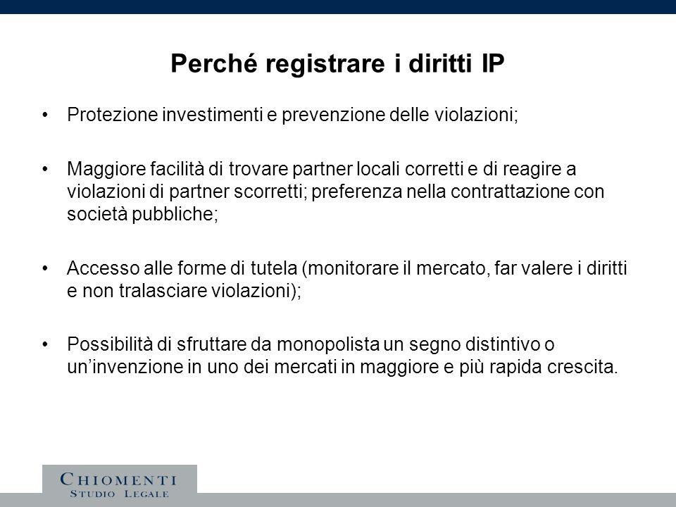 Perché registrare i diritti IP
