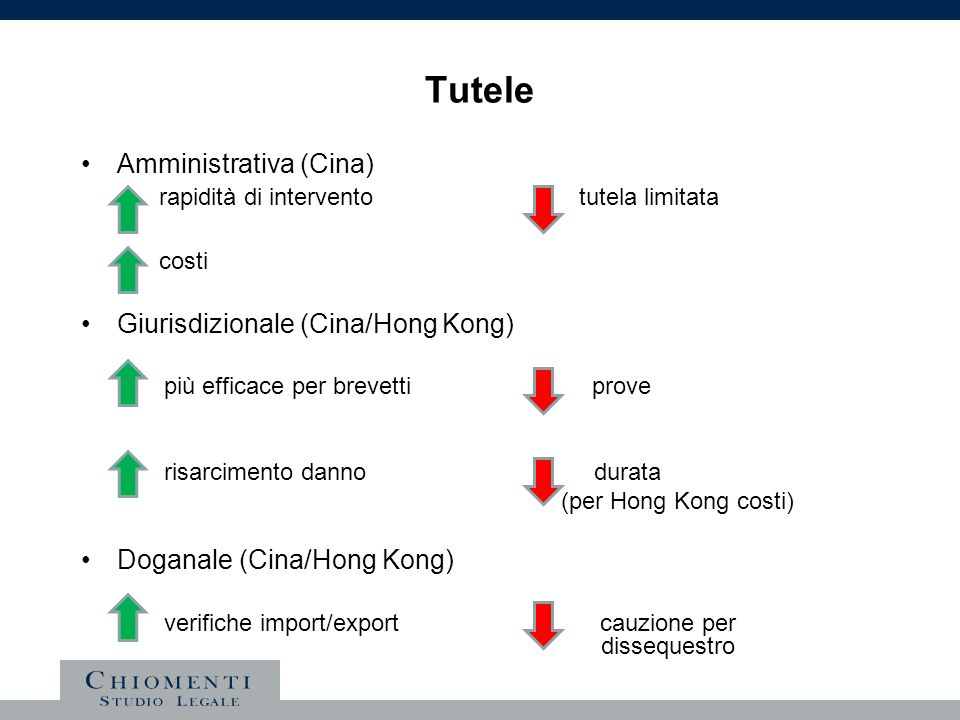 Tutele Amministrativa (Cina) rapidità di intervento tutela limitata