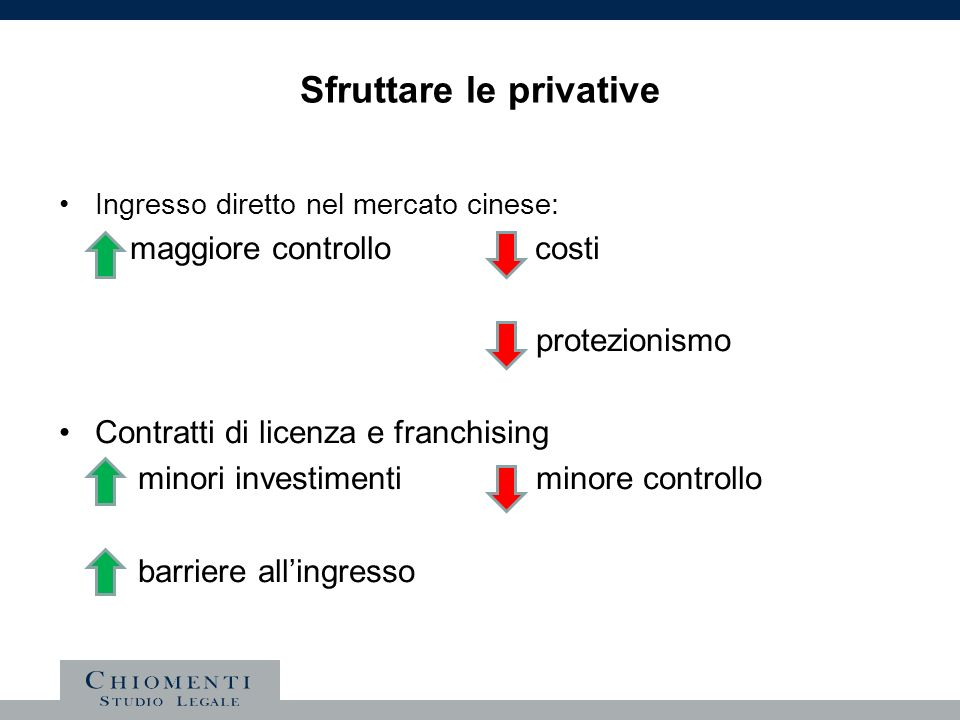 Sfruttare le privative