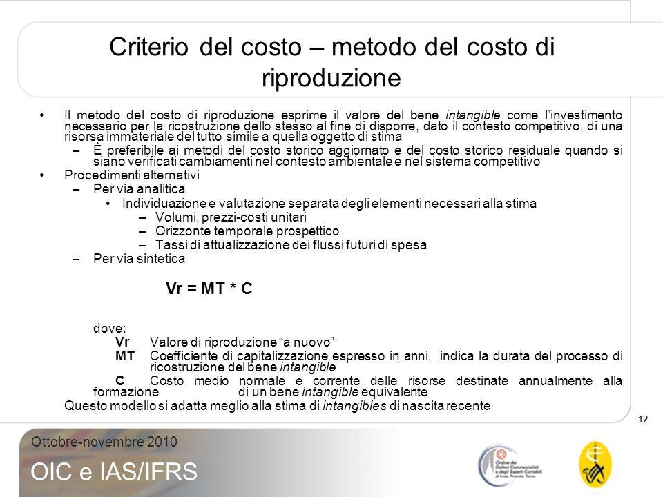 Criterio del costo – metodo del costo di riproduzione