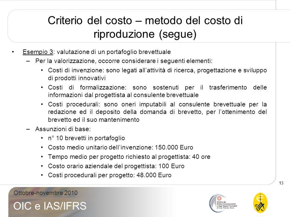 Criterio del costo – metodo del costo di riproduzione (segue)