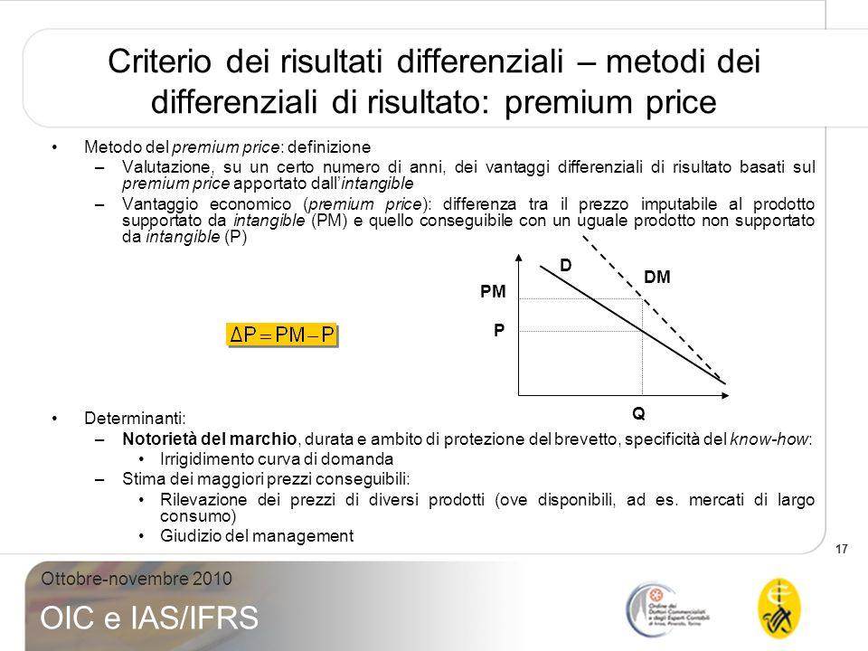 Criterio dei risultati differenziali – metodi dei differenziali di risultato: premium price