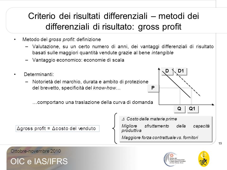 Criterio dei risultati differenziali – metodi dei differenziali di risultato: gross profit