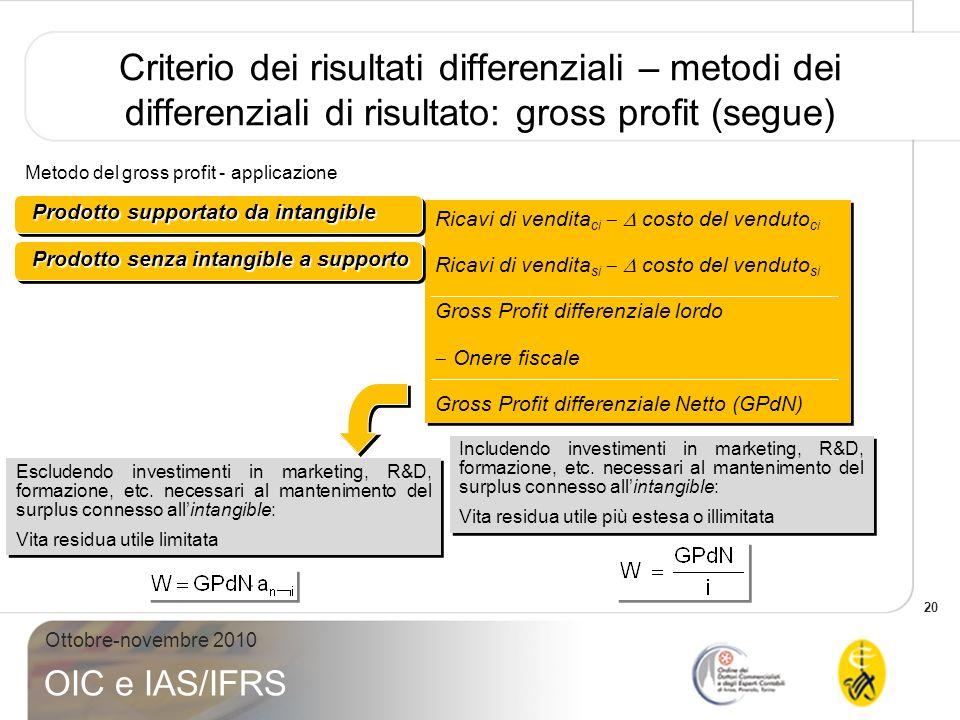 Criterio dei risultati differenziali – metodi dei differenziali di risultato: gross profit (segue)