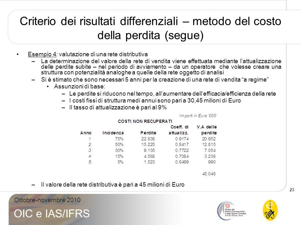 Criterio dei risultati differenziali – metodo del costo della perdita (segue)