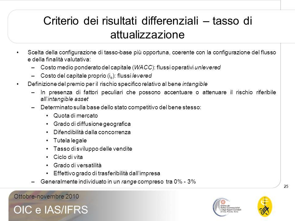 Criterio dei risultati differenziali – tasso di attualizzazione
