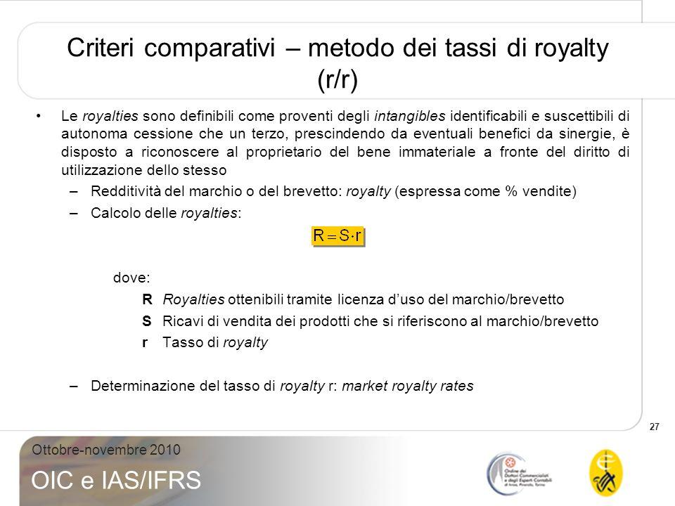 Criteri comparativi – metodo dei tassi di royalty (r/r)