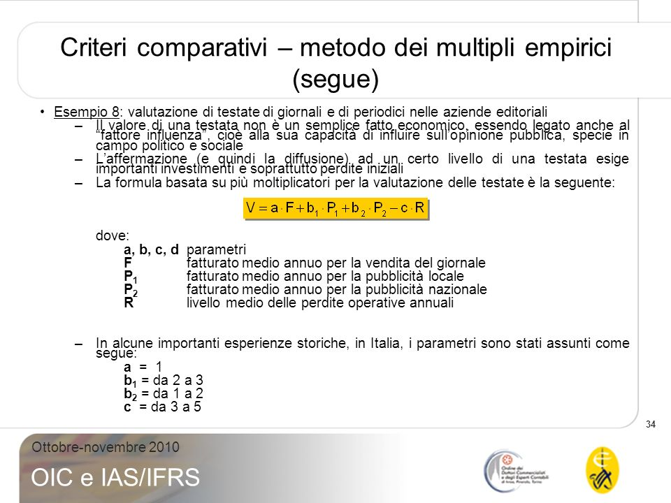 Criteri comparativi – metodo dei multipli empirici (segue)
