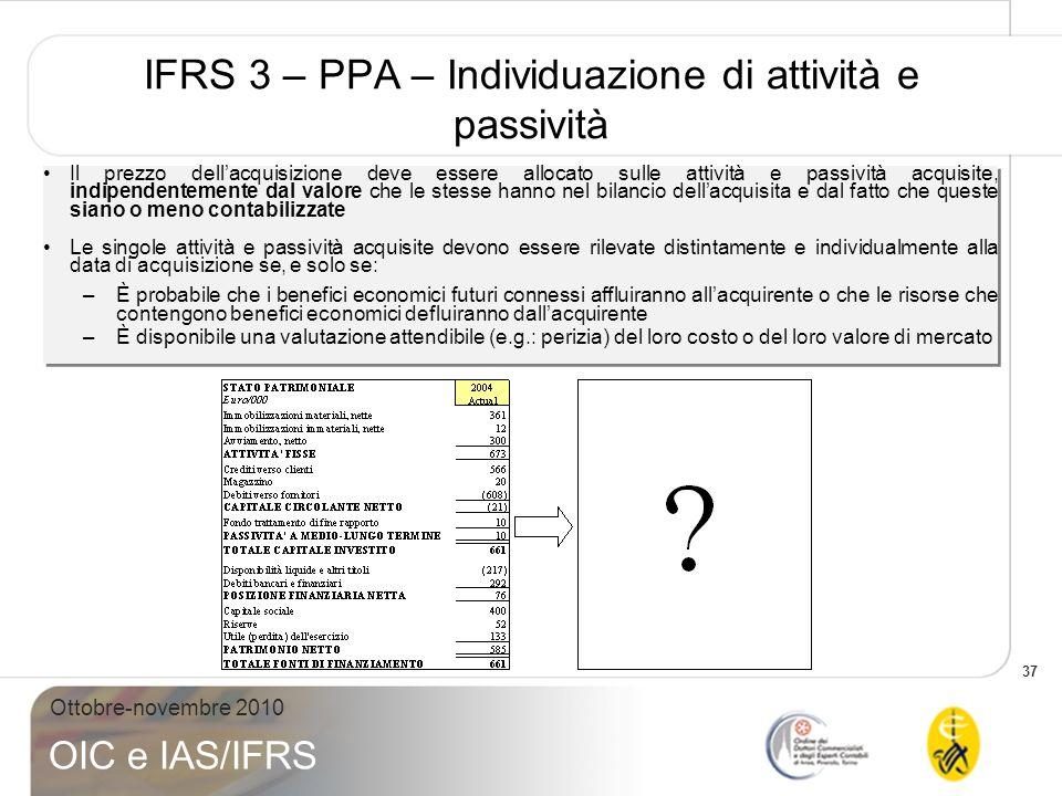 IFRS 3 – PPA – Individuazione di attività e passività