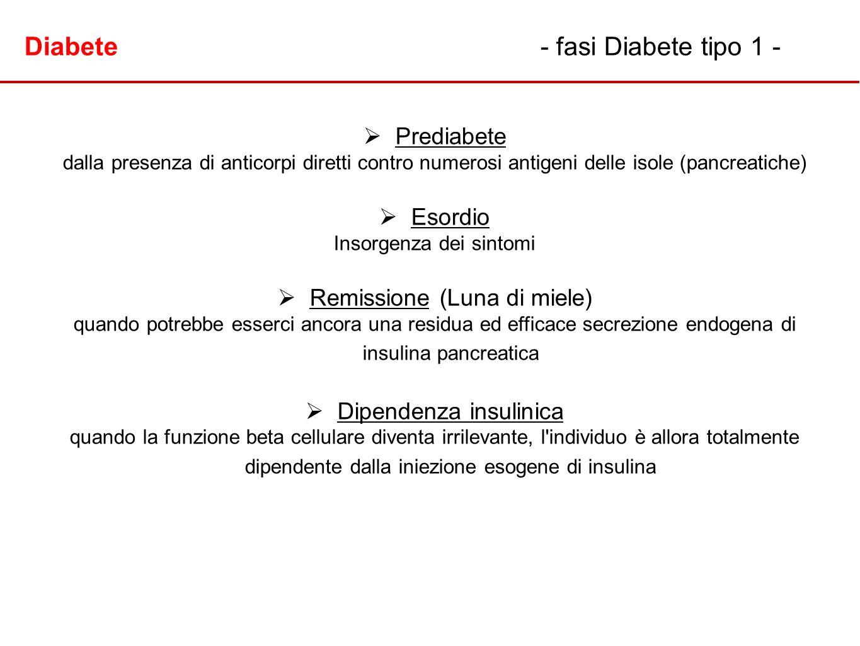 Diabete - fasi Diabete tipo 1 -