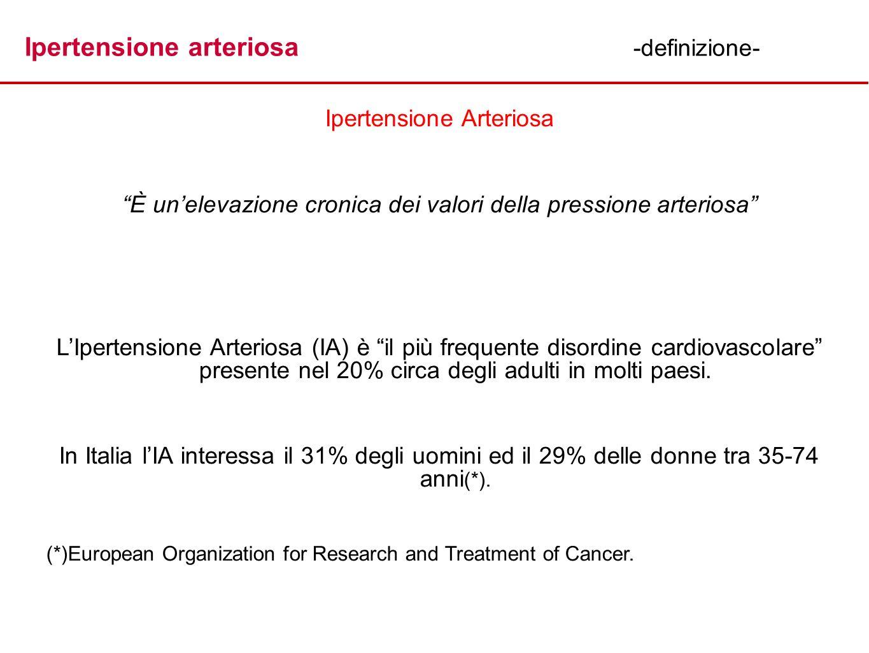 Ipertensione arteriosa -definizione-
