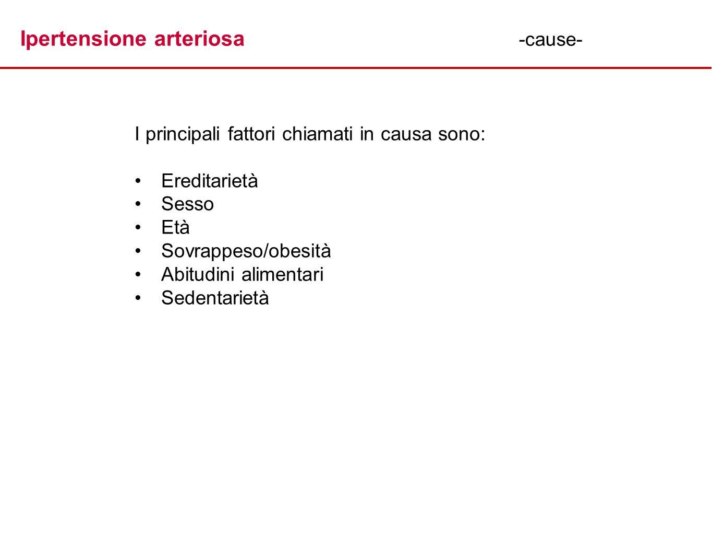 Ipertensione arteriosa -cause-