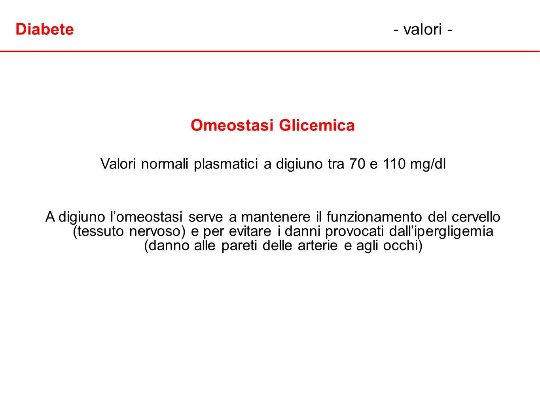 Valori normali plasmatici a digiuno tra 70 e 110 mg/dl