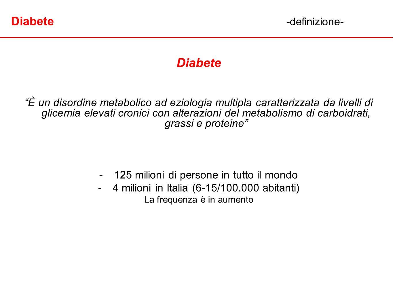 Diabete Diabete -definizione-