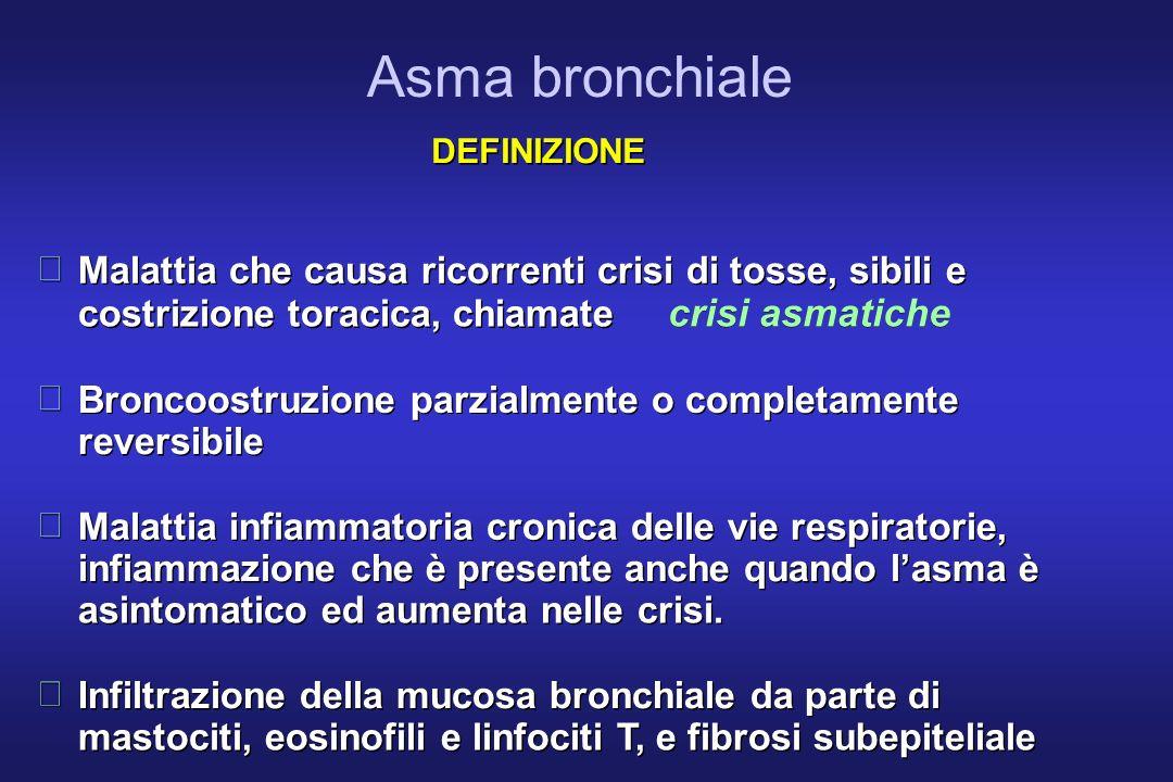 Asma bronchiale crisi asmatiche ¨