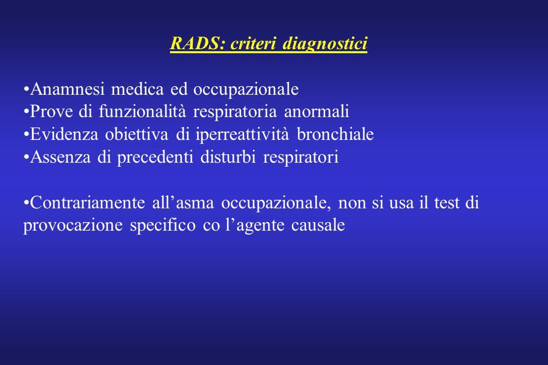 RADS: criteri diagnostici