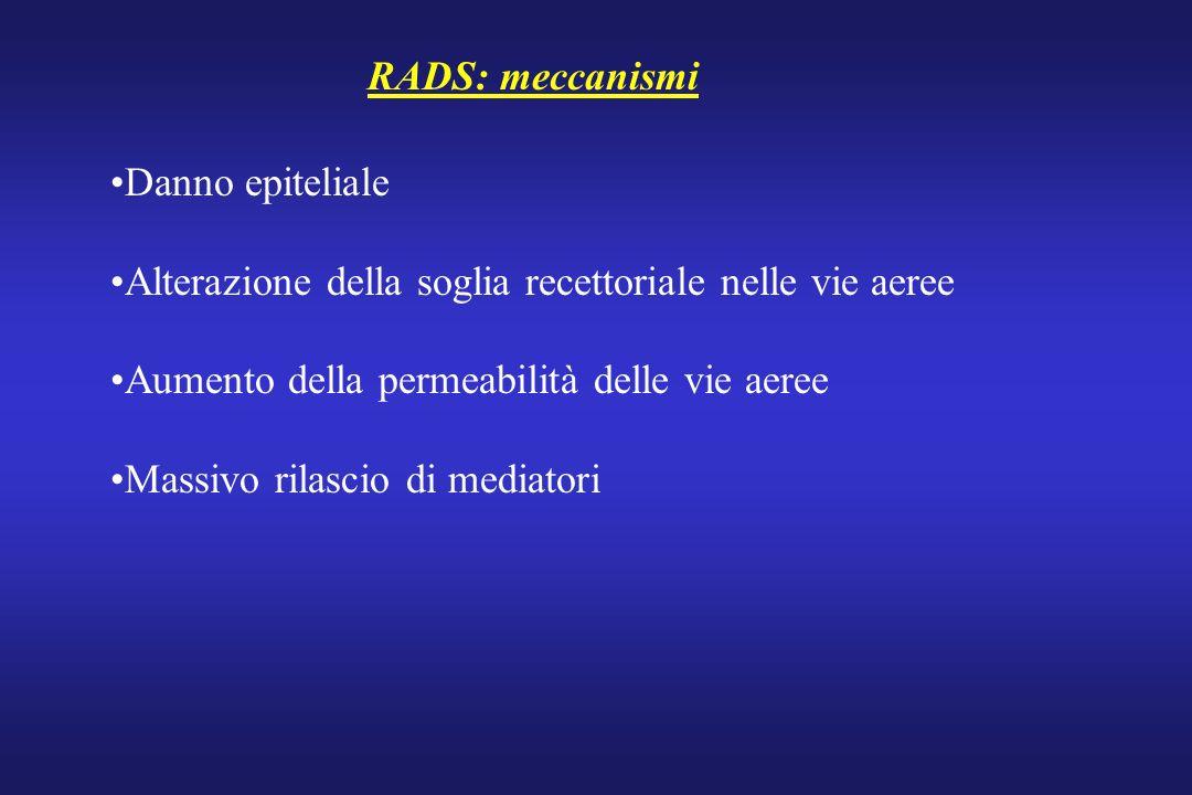 RADS: meccanismi Danno epiteliale. Alterazione della soglia recettoriale nelle vie aeree. Aumento della permeabilità delle vie aeree.