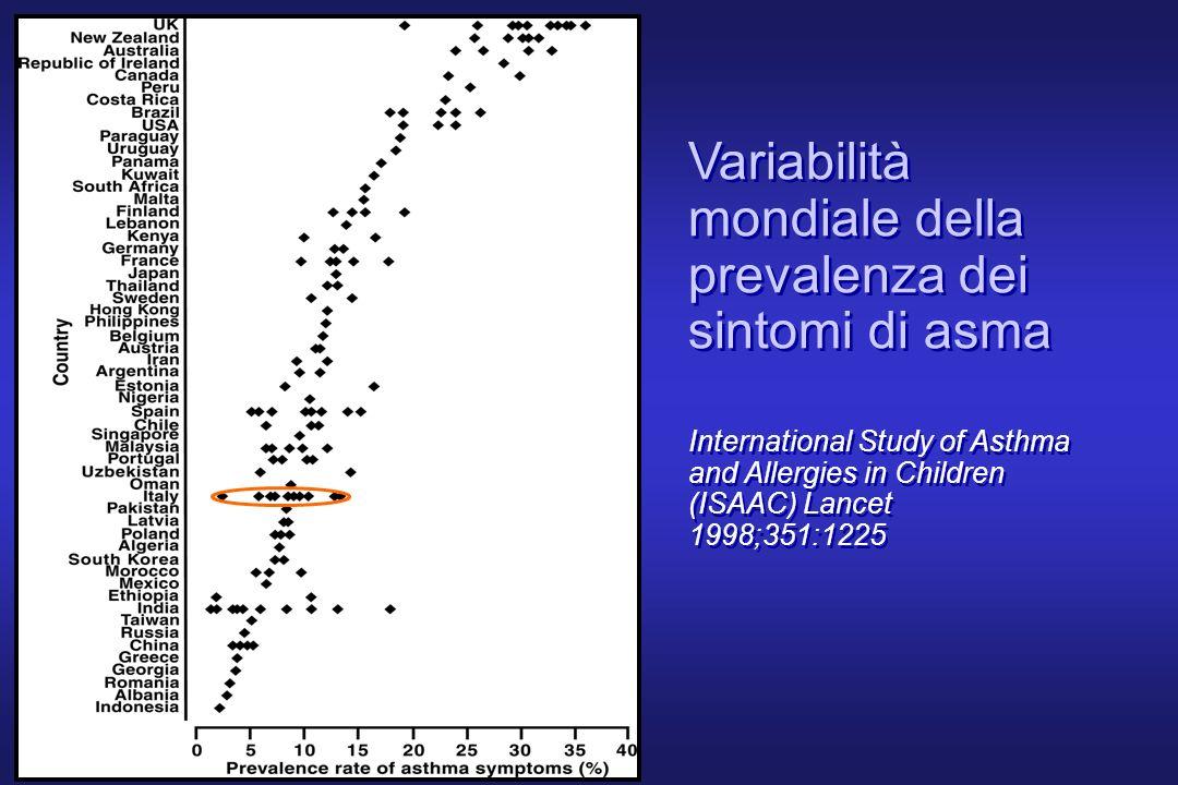 Variabilità mondiale della prevalenza dei sintomi di asma
