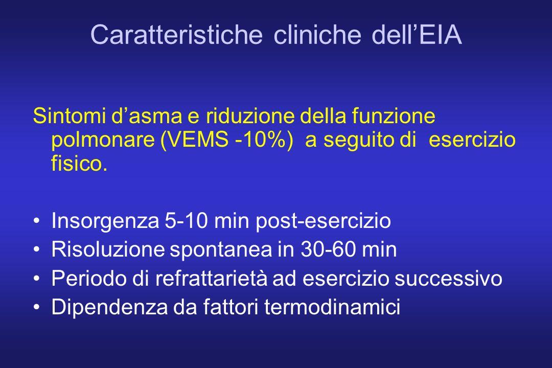 Caratteristiche cliniche dell'EIA