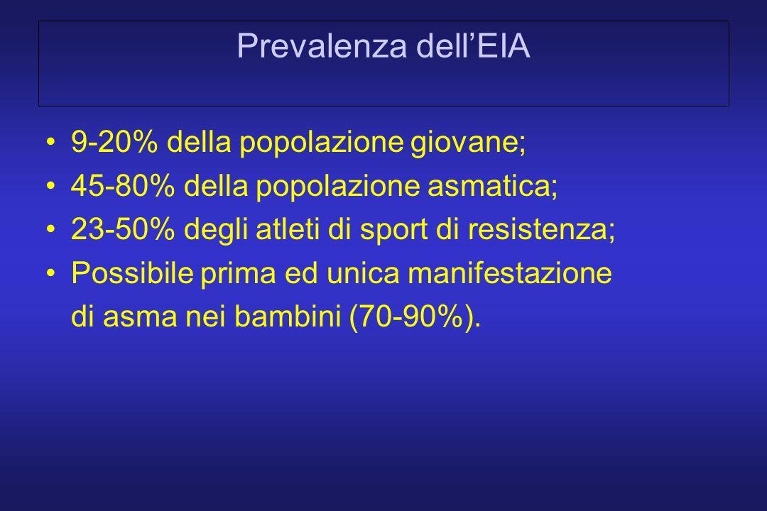 Prevalenza dell'EIA 9-20% della popolazione giovane;