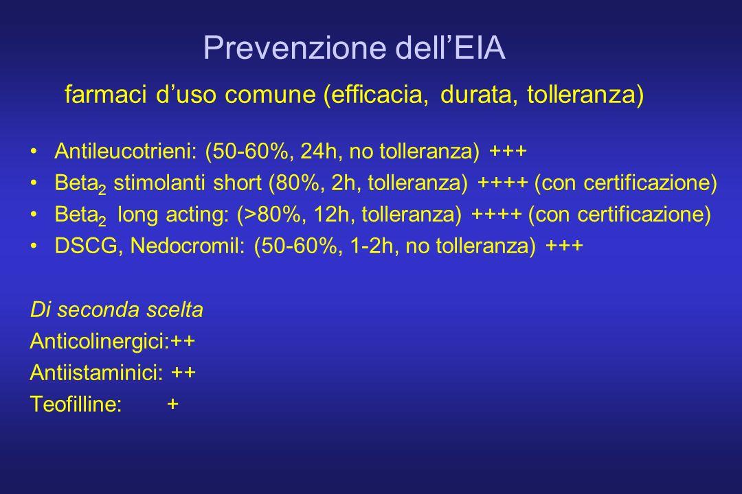 Prevenzione dell'EIA farmaci d'uso comune (efficacia, durata, tolleranza)