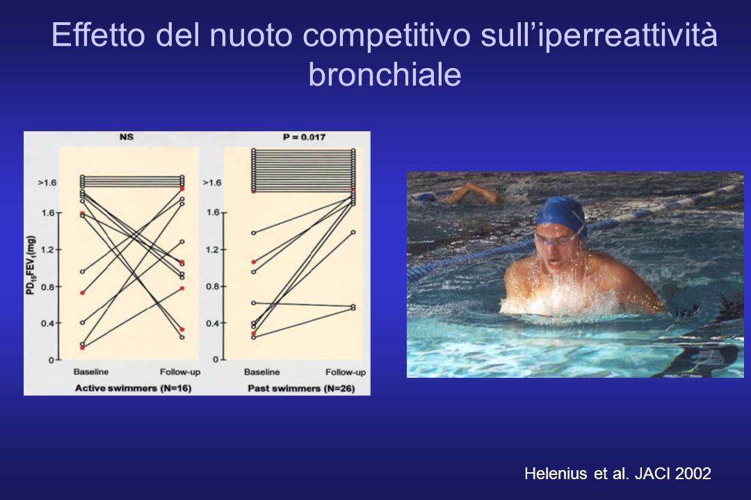 Effetto del nuoto competitivo sull'iperreattività bronchiale
