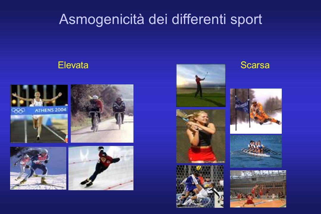 Asmogenicità dei differenti sport